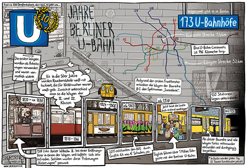 Berliner U-Bahn Infocomic <br><br> I won my scholarship at the AID Berlin with this comic. <br> for full size and more information go here: <br> http://www.flickr.com/photos/shortriver/7864505808/sizes/o/in/photostream/